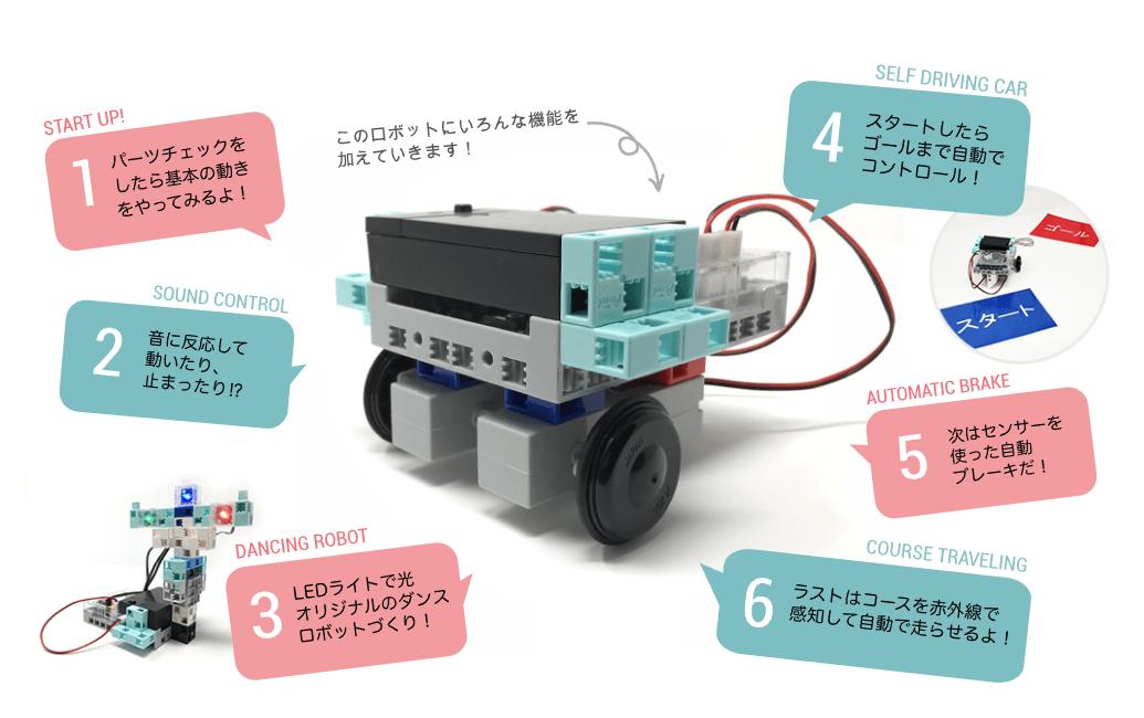 D-SCHOOLオンライン-ロボット1