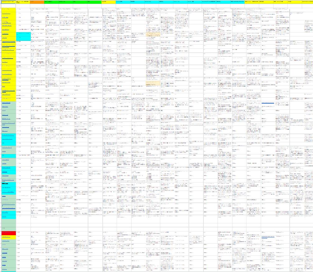 プログラミングスクール比較表